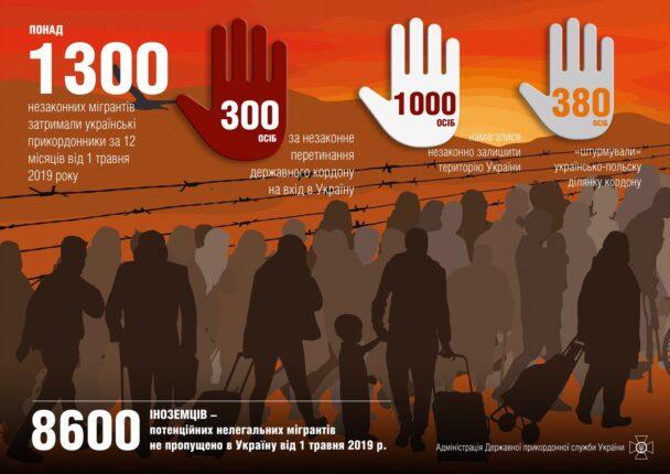 migrácio határsértő